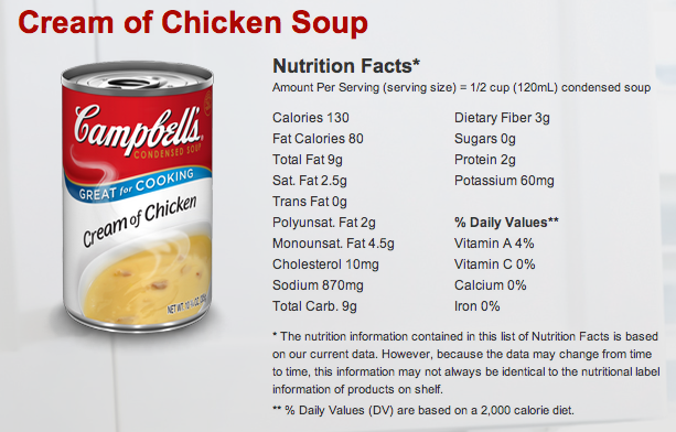 Cream of Chicken Soup Nutrition Facts